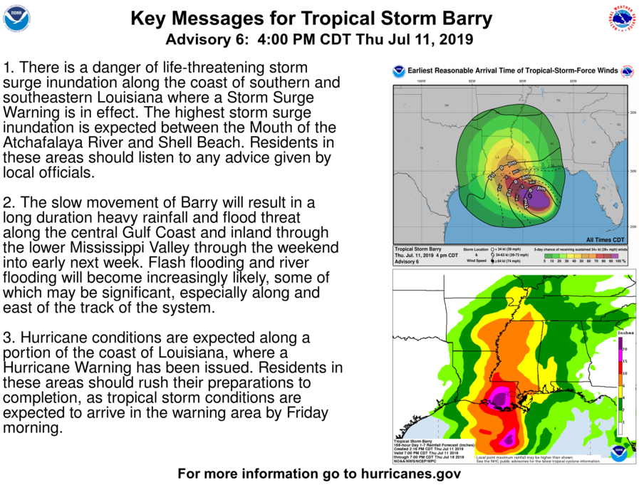 Key Messages for Tropical Storm Barry